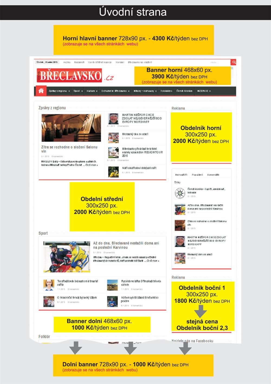 NOVÉ-TBweb-inzerce_leden2015-1